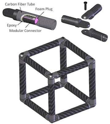 Modular Tube Connectors